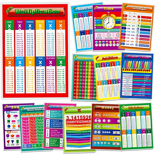 13 Laminated Educational Math Posters,Addtion,Subtraction,Multiplication,Division,Fractions,Decimals,Percentages,Time,2D 3D Shapes,Numbers Roman Numerals,Place Value,Math Symbols,π,Money (15.7'x11')