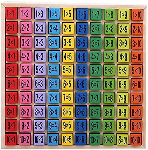 Table de multiplication Table de multiplication Table de multiplication Table de multiplication Jouets éducatifs pour enfants