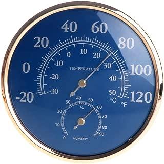 barometer round 13