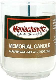 Manischewitz, Candle Memorial