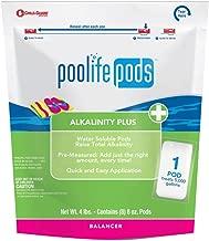 POOLIFE Pods - Alkalinity Plus (4 lb)