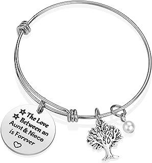 Best aunt charm for pandora bracelet Reviews