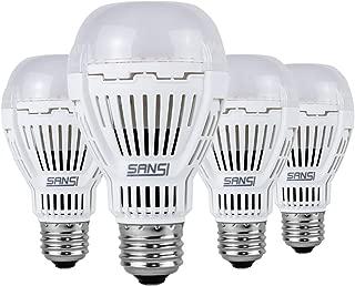 SANSI 16W (150 Watt Equivalent) LED Light Bulbs, 5000K Daylight LED, A19 LED Bulbs, 2000LM LED, E26 Base, Non-Dimmable, 4-Pack