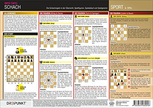 Schach - Regeln: Schachregeln in der Übersicht