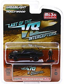 Greenlight Mad Max 1973 Ford Falcon XB Last of The V8 Interceptors with Max Figure Hollywood Exclusive 1:64 Scale