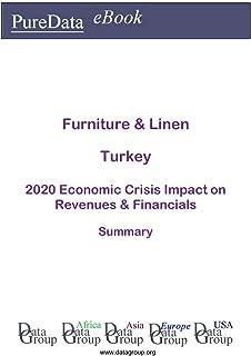 Furniture & Linen Turkey Summary: 2020 Economic Crisis Impact on Revenues & Financials