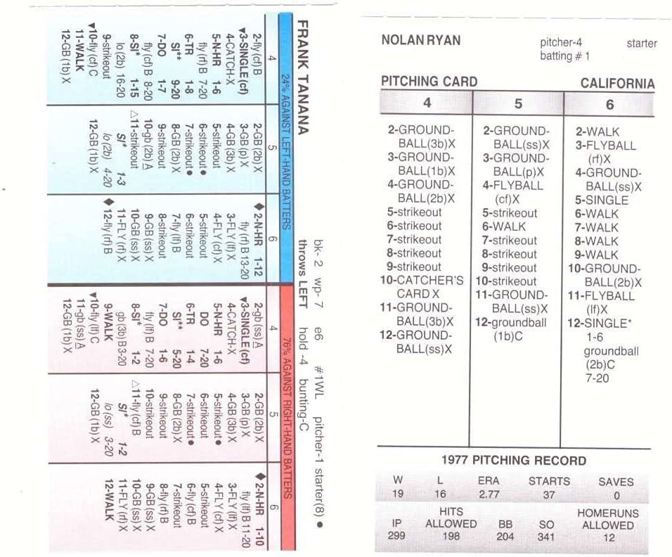 1977 Strat-O-Matic Season SOM SADV - New 2021 popularity 2OIO From ANGE CALIFORNIA