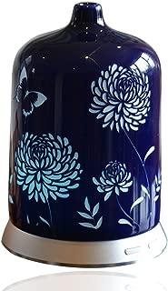 blue sapphire essential oils