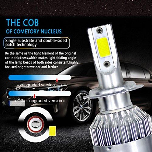 juler H7 6000 K 3800 LM COB‿Kit de Conversion Ampoule de Phare LED Faisceau de Croisement/Haut