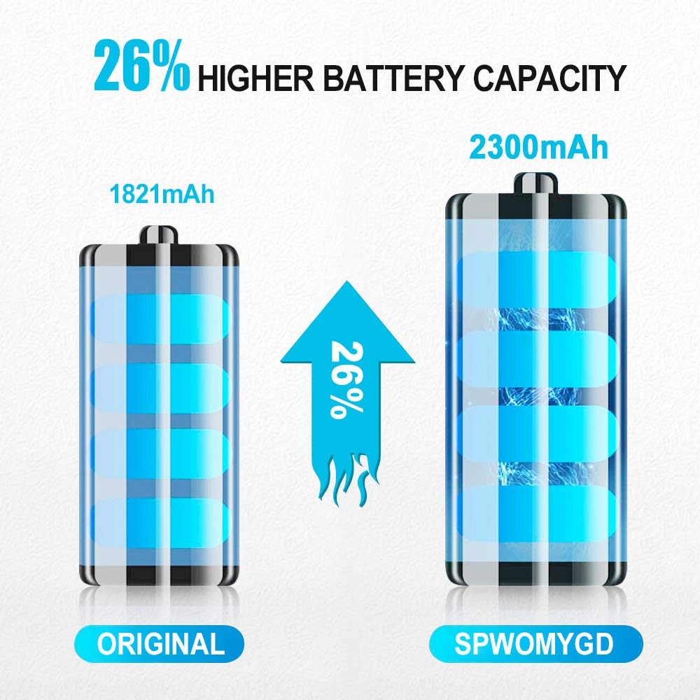 5C 2300mAh Super High Capacity Replacement Battery New 0 Cycle with Professional Repair Tool Kit and Instructions SPWOMYGD Battery Compatible with iPhone 5S