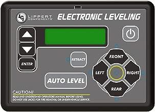 Best lci control panel Reviews