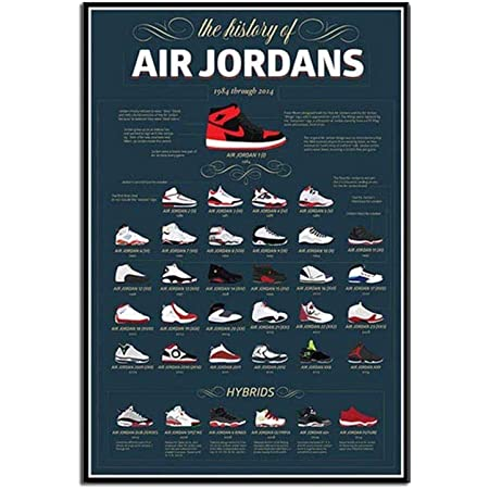 Amazon.com: Jordan Brand Sneakers Collection Poster 1-23 24x36 ...