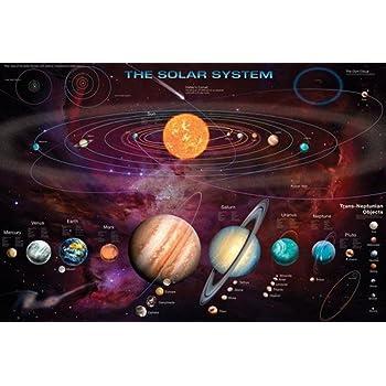 Amazon.de: Educational - Periodensystem PSE - Poster
