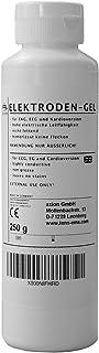 Gel de contacto conductor para electrodos usados o de caucho - TENS EMS - axion