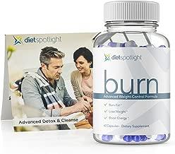Best burn ts ingredients Reviews