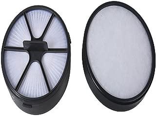 2 x Cinture Vax azione 602 Pet Cinghia Per Aspirapolvere Hoover YMH28950 migliore qualità