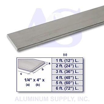 1 Ft Flat 6061 1 x 1 1//4 in Al