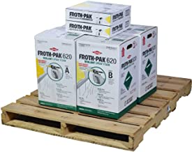 Dow Froth Pak 620, 2 Spray Sealant Kits, Closed Cell Foam, Covers 1240 sq ft