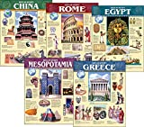 Creative Teaching Press Ancient Civilization, 5-Chart Pack (Grades 5-8) Accent Classrooms, Walls, Hallways, Displays, Learning Spaces and More, Multi (5557)