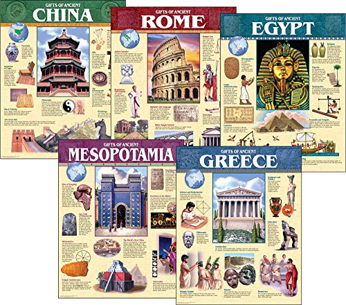Creative Teaching Ancient Civilization, 5-Chart Pack (Grades 5-8)