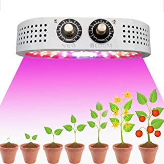 Grow Light 1100W Full Spectrum Lamp, Indoor Grow Lights for Veg and Flower Plants, Double Adjustable Knobs Plant Light for Greenhouse(Double-chip 10W LEDs)