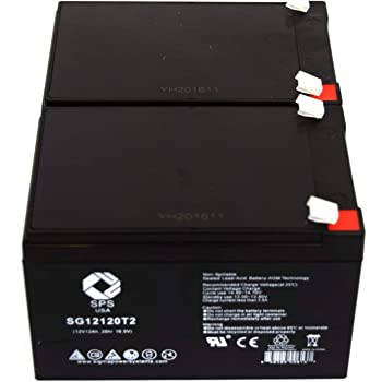 SPS Brand 12V 12Ah Replacement Battery for Schumacher Electric Instant Power Jump Starter (2 Pack)