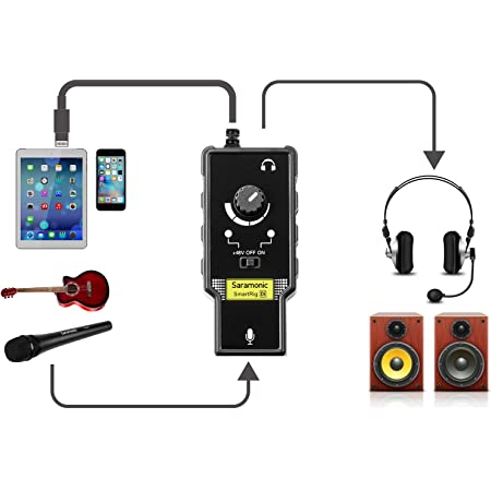IOSスマートフォン用のマイクプリアンプ、Saramonic ファンタムパワー付きのXLRから Lightning マイクロフォンオーディオミキサー、IOSデバイスiPhone 12 11 iPad用6.35mmギターインターフェイス(ミュージックビデオ録画用)