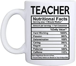 Best teacher nutritional facts Reviews