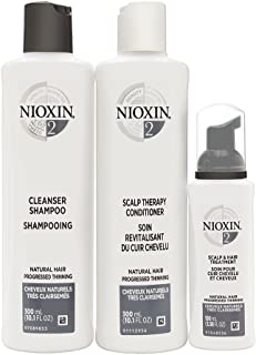 Nioxin Care System Kit