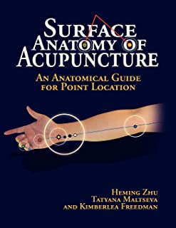 Surface Anatomy of Acupuncture