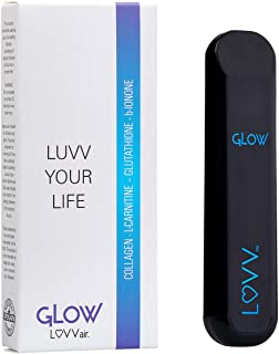 GLOW Aromatherapy Personal Pen Diffuser - Natural Mint and Lavender Extracts Infused with Collagen, L-Carnitine, Glutathione, B-Ionone for a Healthy Glow
