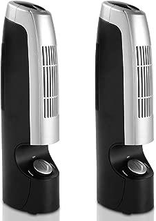 Best electrostatic precipitator for home use Reviews