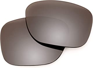Revant Replacement Lenses for Oakley Latch Square