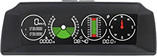 pitch and roll meter