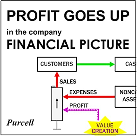 Options are one of the most profitable and transparent instruments of financial markets.