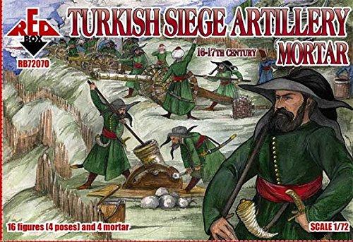 Red Box rb72070 – Modèle Kit Turkish Victoires Mortar Artillerie