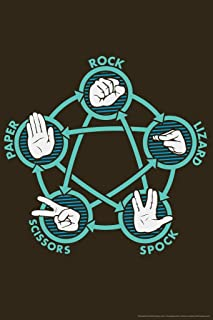 Rock Paper Scissors Lizard Spock Hands Humor Cool Wall Decor Art Print Poster 24x36