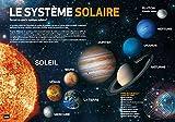 Erik® - Sous-Main Bureau Système Solaire | Sous-Main Bureau Enfant | 34x49cm