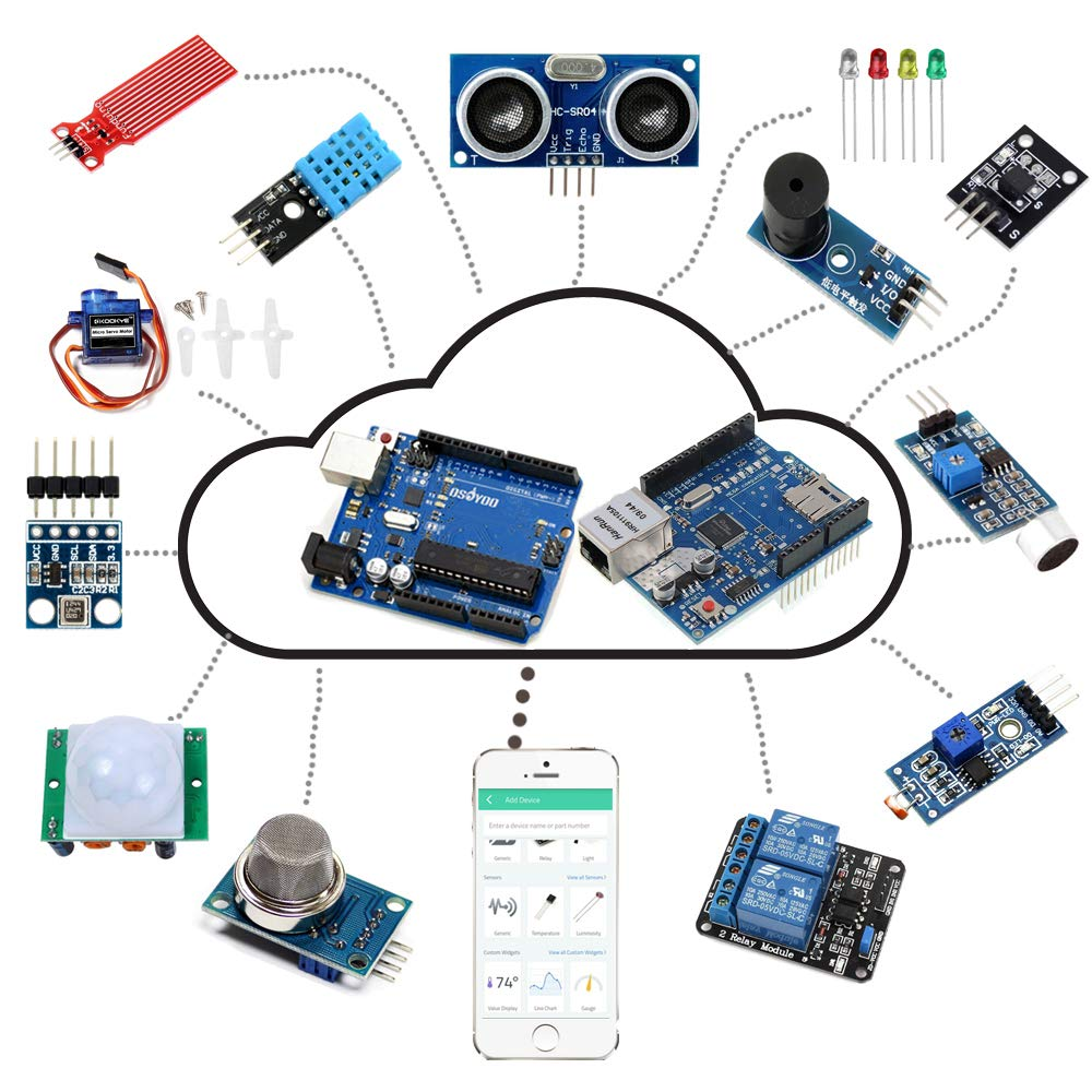 W5100 Ethertnet Shield,Android//iOS Remote Control Internet of Things Kits OSOYOO IoT Starter Kit for Arduino Iot Projects with Tutorial