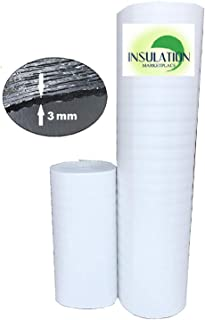 polyester insulation roll