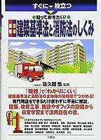 61jGofmFGwL. SL200  - 消防設備士試験 01
