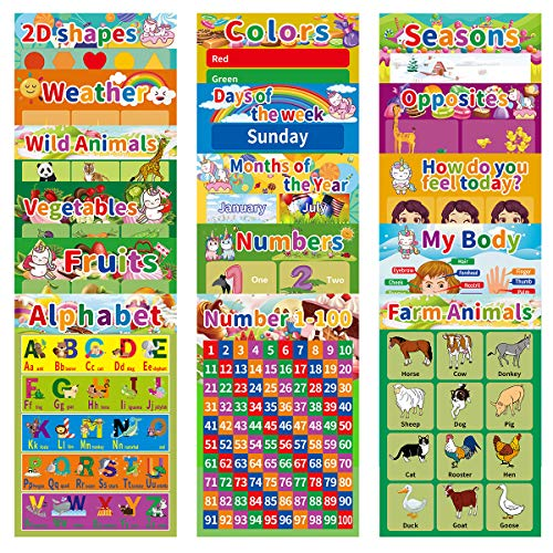 (50% OFF) 16-Pack Laminated Educational Posters for Toddlers – Preschool $11.48 – Coupon Code