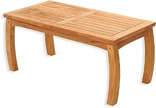 Best jakarta outdoor furniture Reviews