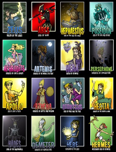 Greek Gods and Goddesses Posters (Set of 16)