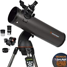 telescope eyepiece projection photography