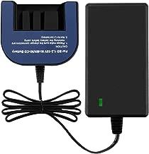Exmate Multivolt 1.2V-18V Charger for Black and Decker 9.6V 12V 14.4V 18V Ni-MH Ni-Cd Slide-in Style Battery HPB12 HPB18 HPB14 HPB18-OPE FSB18 FSB14 FS12B HPB96 FSB96 (Not for Li-ion Battery)