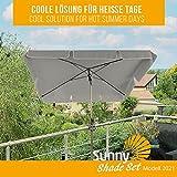 Balkon-Sonnenschirme Test