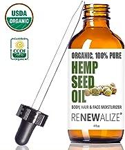 Best is hemp oil comedogenic Reviews