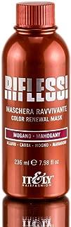 IT&LY Riflessi Color Renewal Mask - Mahogany