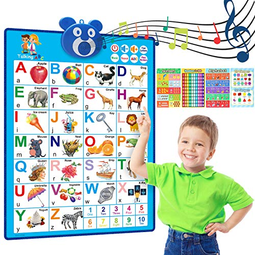 RenFox Interactive ABC Alphabet Wall Chart, Talking ABC & 123s & Music Poster for Toddlers Wall, Best Fun Educational Learning Toys Gifts for 3 +Years Old Toddler Kid Boy Girl at Preschool, Daycare